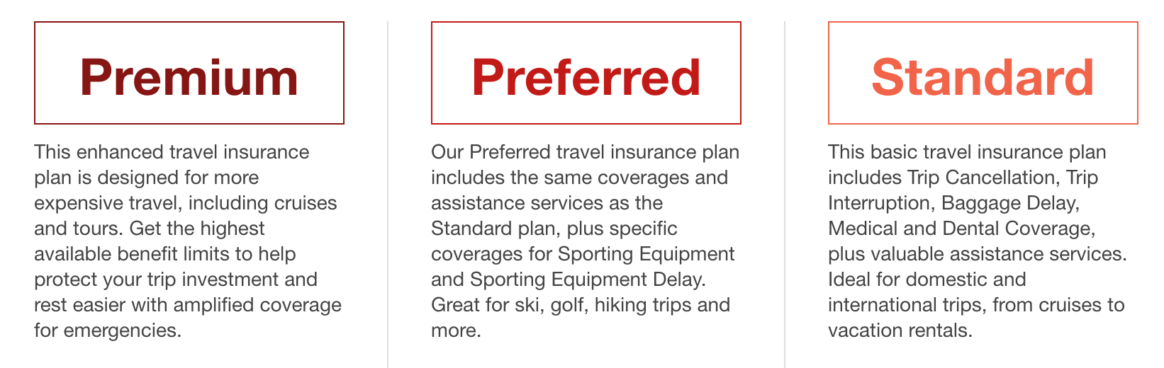How to Buy Travel Insurance Online | Generali Global Assistance