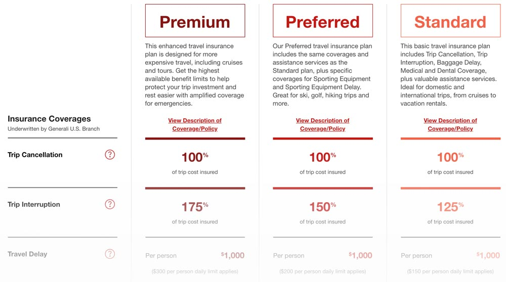 compare travel insurance plans page screenshot