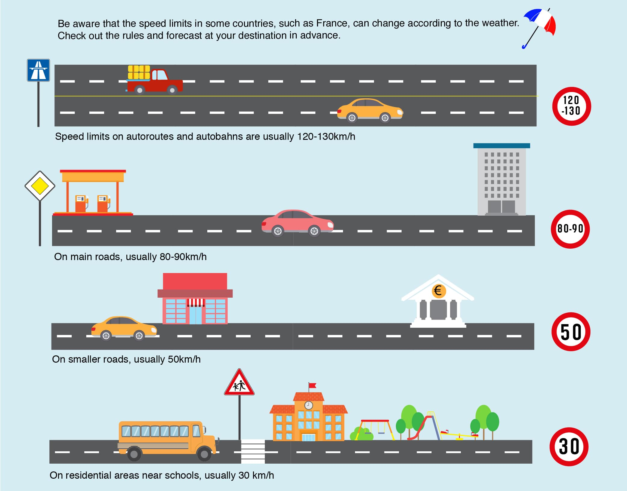 Driving in Europe infographic with tips